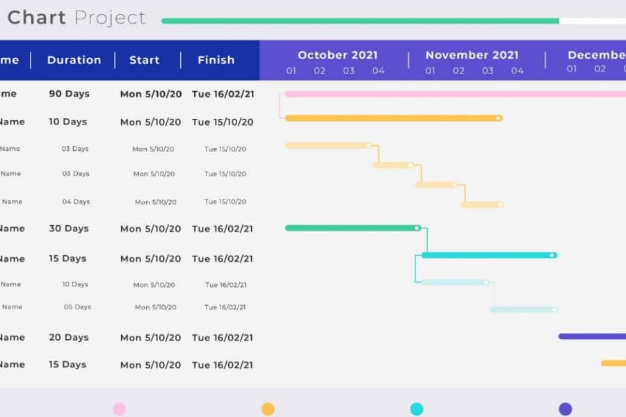 Gantt Chart XLS