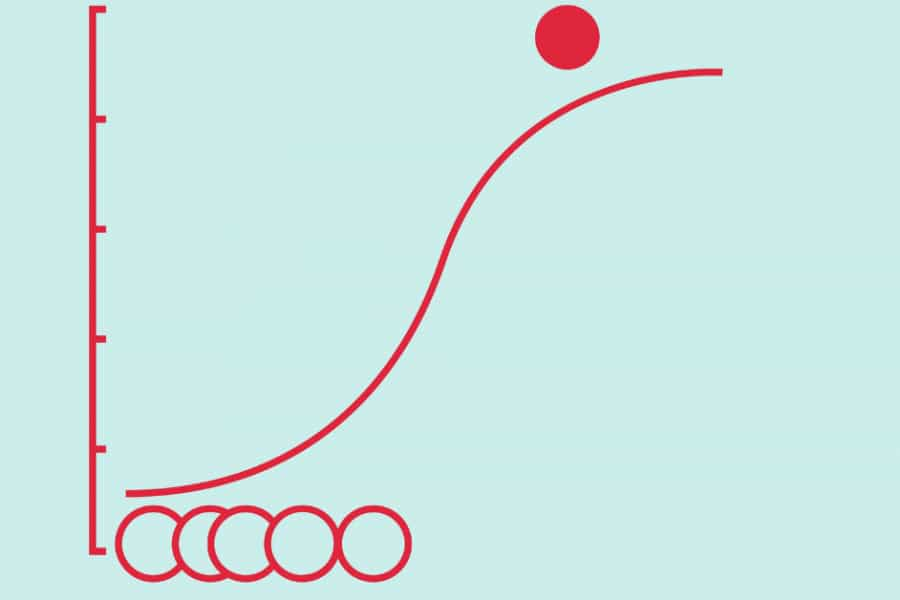 S-Curve template