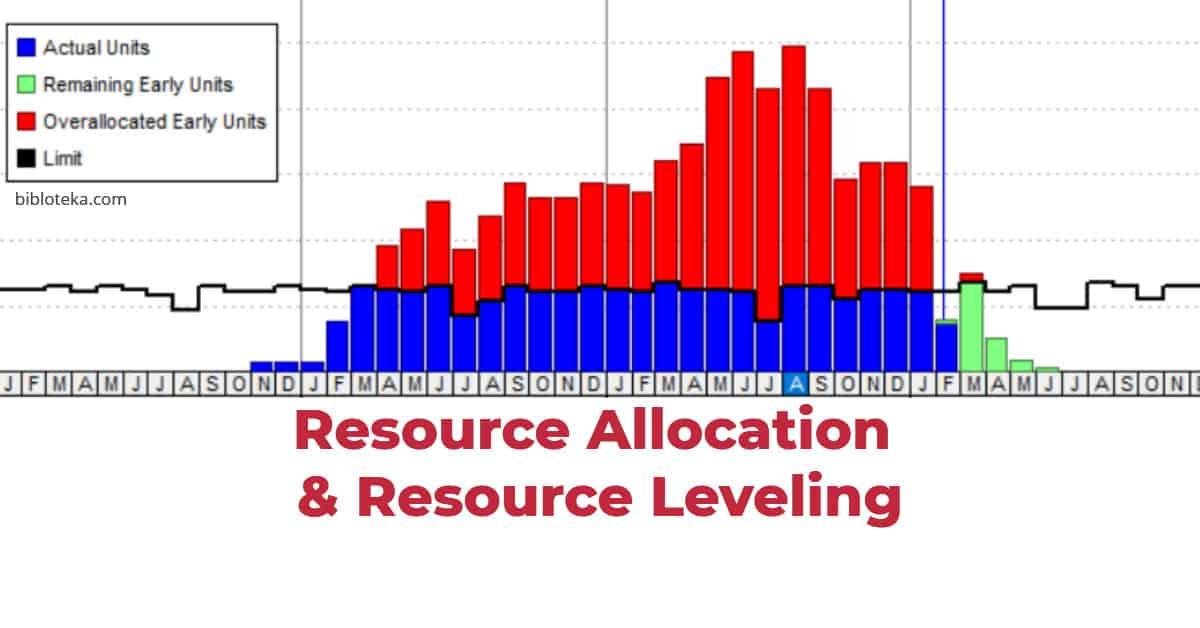 Resources P6