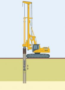 shaft foundations